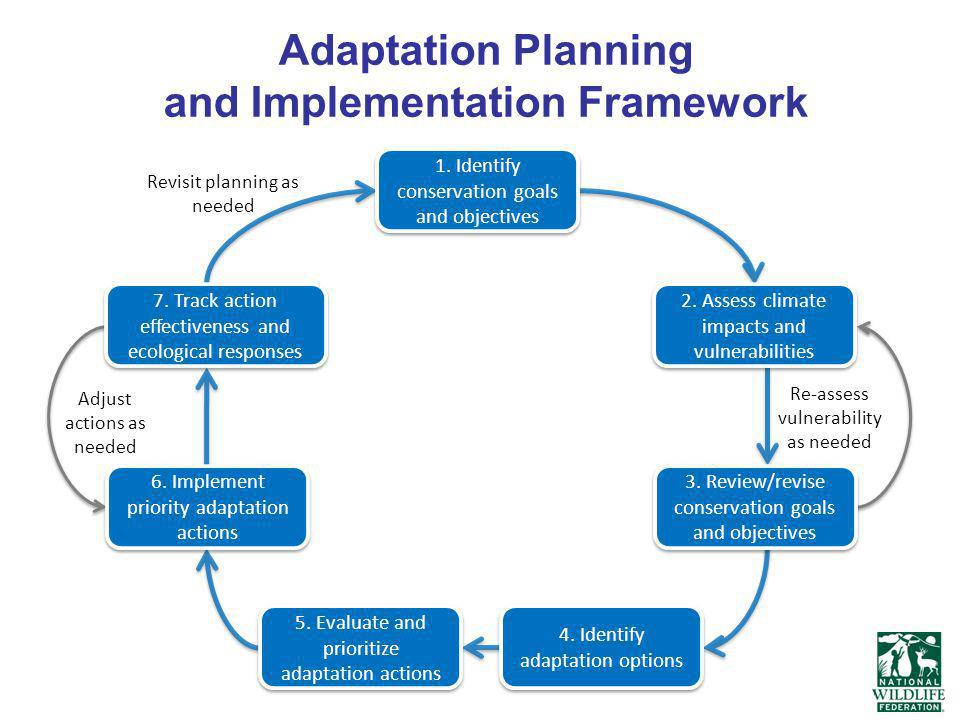 Revisit planning as needed Adjust actions as needed Re-assess vulnerability as needed 1. Identify conservation goals and objectives 2. Assess climate
