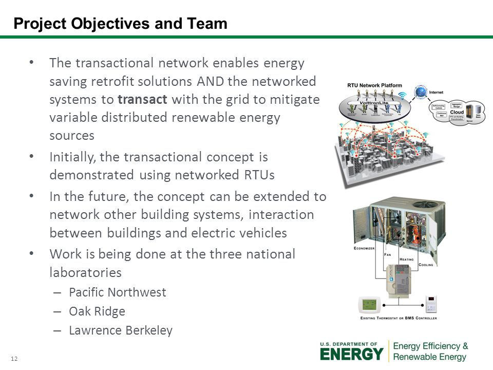 12 Project Objectives and Team The transactional network enables energy saving retrofit solutions AND the networked systems to transact with the grid to mitigate variable distributed renewable energy sources Initially, the transactional concept is demonstrated using networked RTUs In the future, the concept can be extended to network other building systems, interaction between buildings and electric vehicles Work is being done at the three national laboratories –Pacific Northwest –Oak Ridge –Lawrence Berkeley