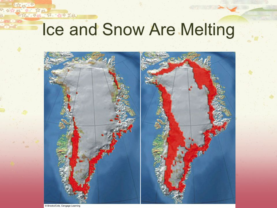 Ice and Snow Are Melting