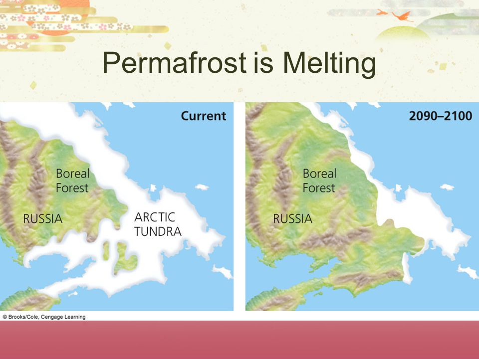 Permafrost is Melting
