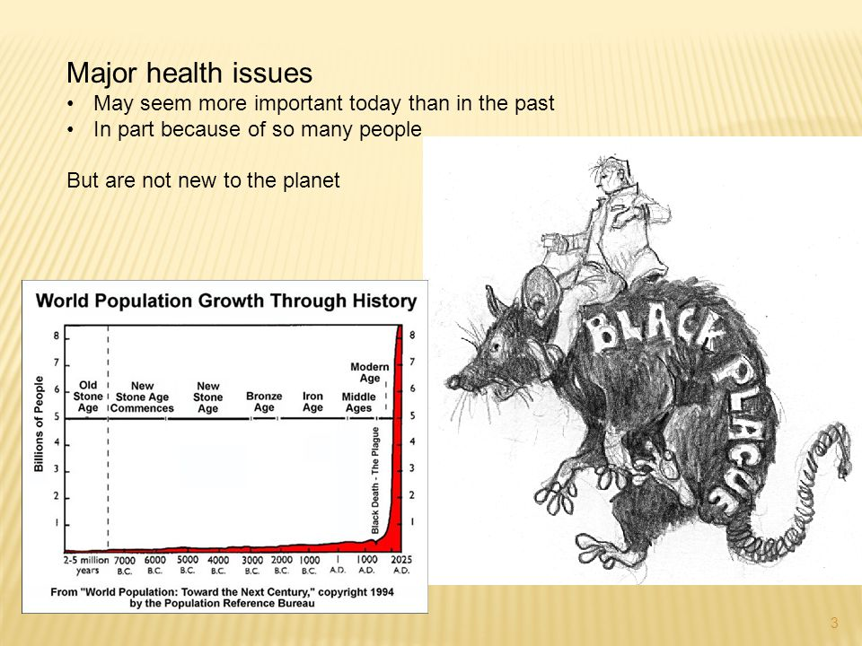 3 Major health issues May seem more important today than in the past In part because of so many people But are not new to the planet