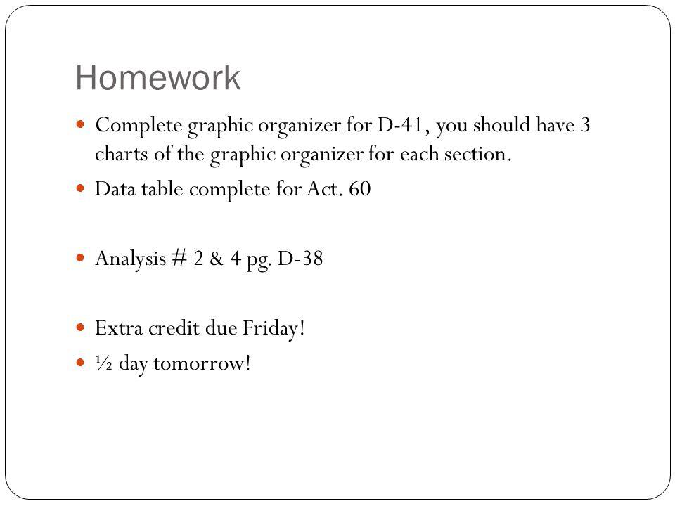 Homework Complete graphic organizer for D-41, you should have 3 charts of the graphic organizer for each section. Data table complete for Act. 60 Anal