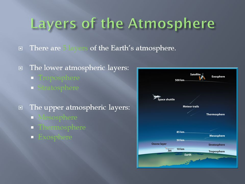 There are 5 layers of the Earths atmosphere. The lower atmospheric layers: Troposphere Stratosphere The upper atmospheric layers: Mesosphere Thermosph