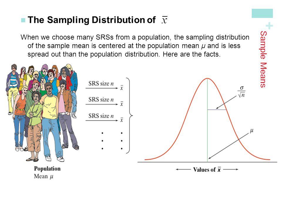 + The Sampling Distribution of When we choose many SRSs from a population, the sampling distribution of the sample mean is centered at the population