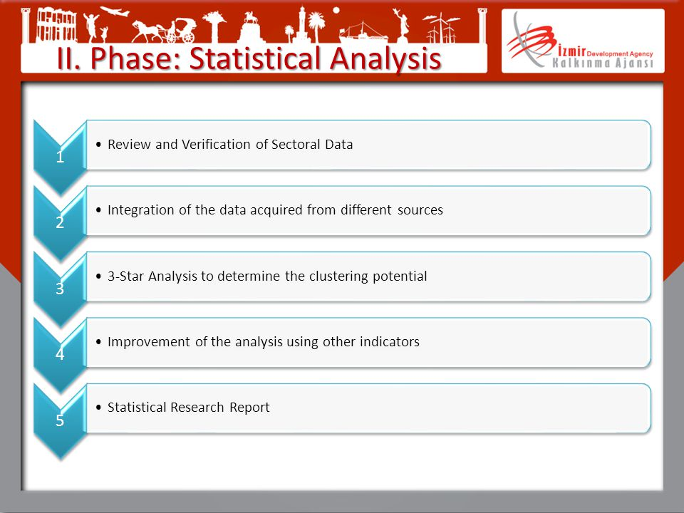 II. Phase: Statistical Analysis 1 Review and Verification of Sectoral Data 2 Integration of the data acquired from different sources 3 3-Star Analysis