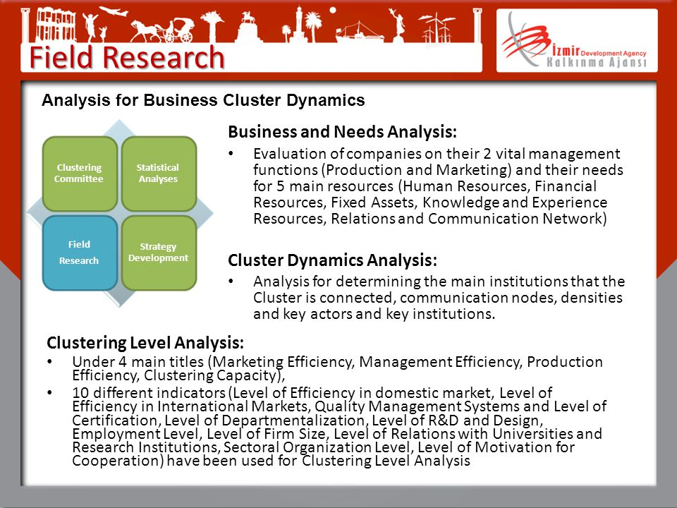 Clustering Committee Statistical Analyses Field Research Strategy Development Field Research Business and Needs Analysis: Evaluation of companies on their 2 vital management functions (Production and Marketing) and their needs for 5 main resources (Human Resources, Financial Resources, Fixed Assets, Knowledge and Experience Resources, Relations and Communication Network) Cluster Dynamics Analysis: Analysis for determining the main institutions that the Cluster is connected, communication nodes, densities and key actors and key institutions.