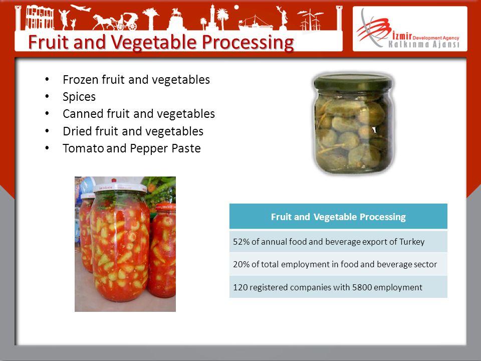 Fruit and Vegetable Processing Frozen fruit and vegetables Spices Canned fruit and vegetables Dried fruit and vegetables Tomato and Pepper Paste Fruit