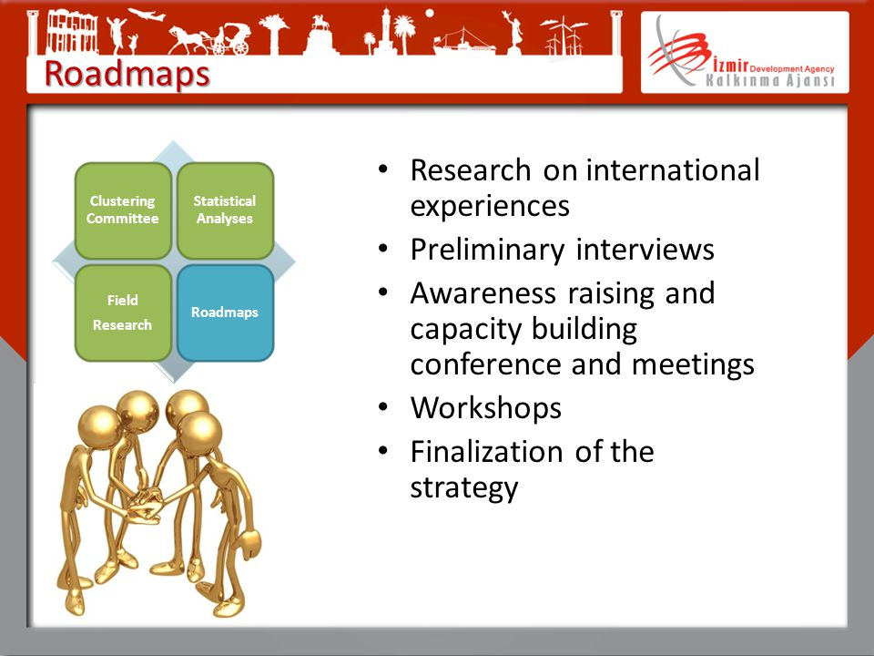 Roadmaps Clustering Committee Statistical Analyses Field Research Roadmaps Research on international experiences Preliminary interviews Awareness raising and capacity building conference and meetings Workshops Finalization of the strategy