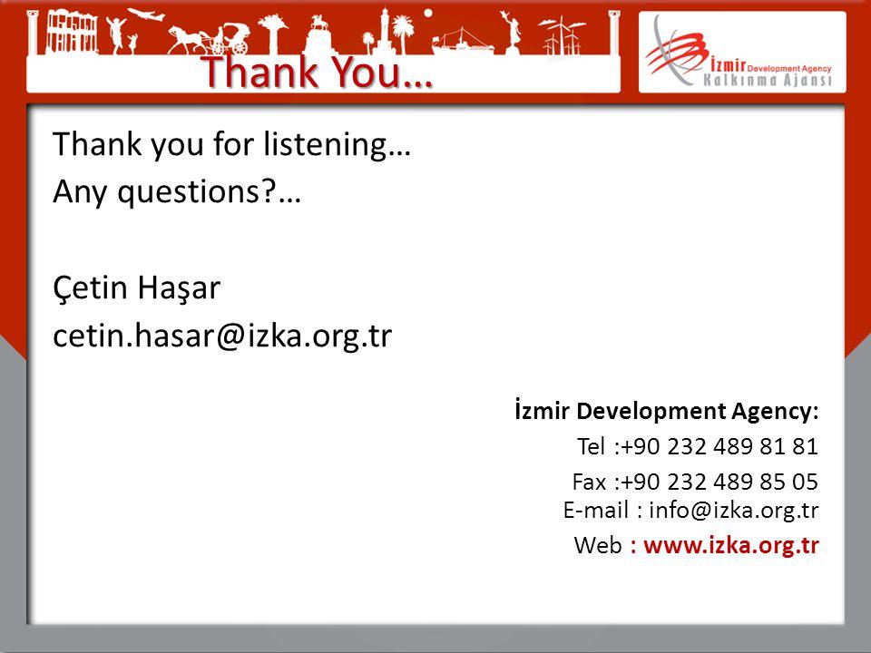 Thank You… Thank you for listening… Any questions?… Çetin Haşar cetin.hasar@izka.org.tr İzmir Development Agency: Tel :+90 232 489 81 81 Fax :+90 232 489 85 05 E-mail : info@izka.org.tr Web : www.izka.org.tr