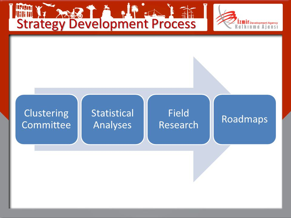 Strategy Development Process Clustering Committee Statistical Analyses Field Research Roadmaps