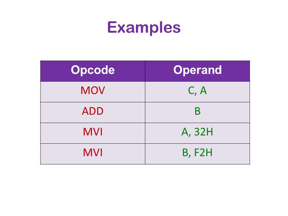 Examples OpcodeOperand MOVC, A ADDB MVIA, 32H MVIB, F2H