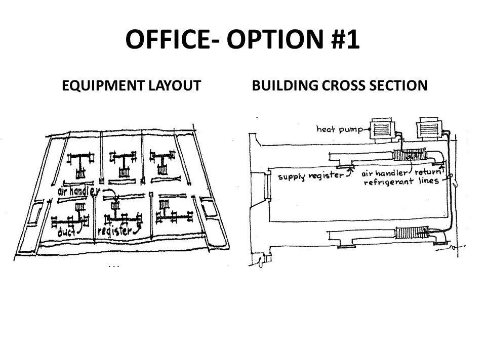 OFFICE- OPTION #1 EQUIPMENT LAYOUT BUILDING CROSS SECTION
