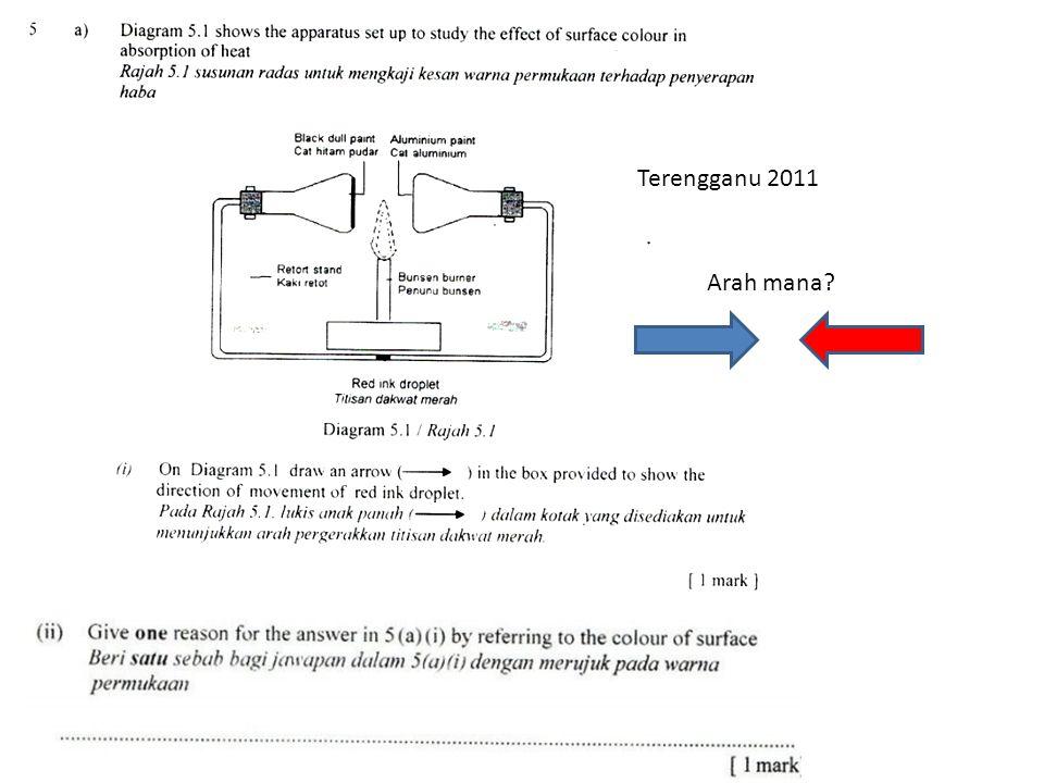 Chapter 7 heat solid liquid gas absorb heat gas liquid 19 terengganu ccuart Gallery