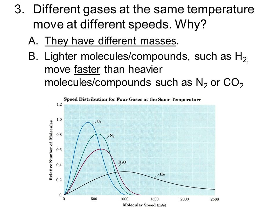 3.Different gases at the same temperature move at different speeds. Why? A.They have different masses. B.Lighter molecules/compounds, such as H 2, mov