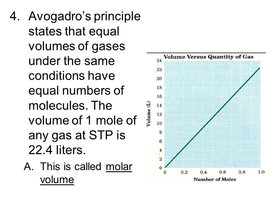4.Avogadros principle states that equal volumes of gases under the same conditions have equal numbers of molecules. The volume of 1 mole of any gas at