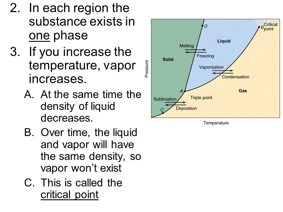 2.In each region the substance exists in one phase 3.If you increase the temperature, vapor increases. A.At the same time the density of liquid decrea