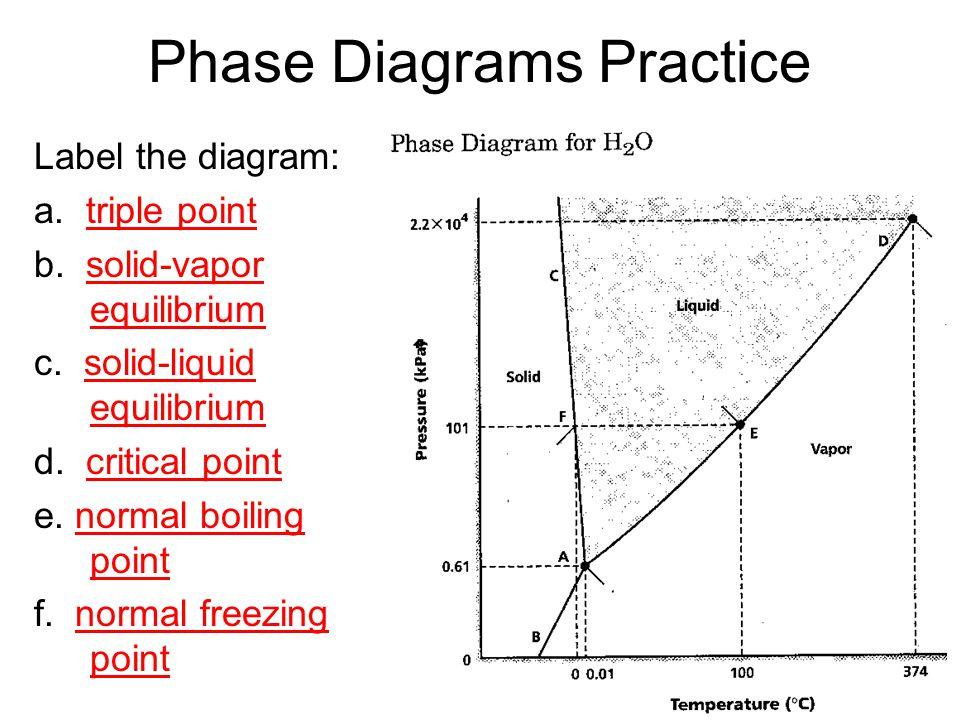 Phase Diagrams Practice Label the diagram: a. triple point b. solid-vapor equilibrium c. solid-liquid equilibrium d. critical point e. normal boiling