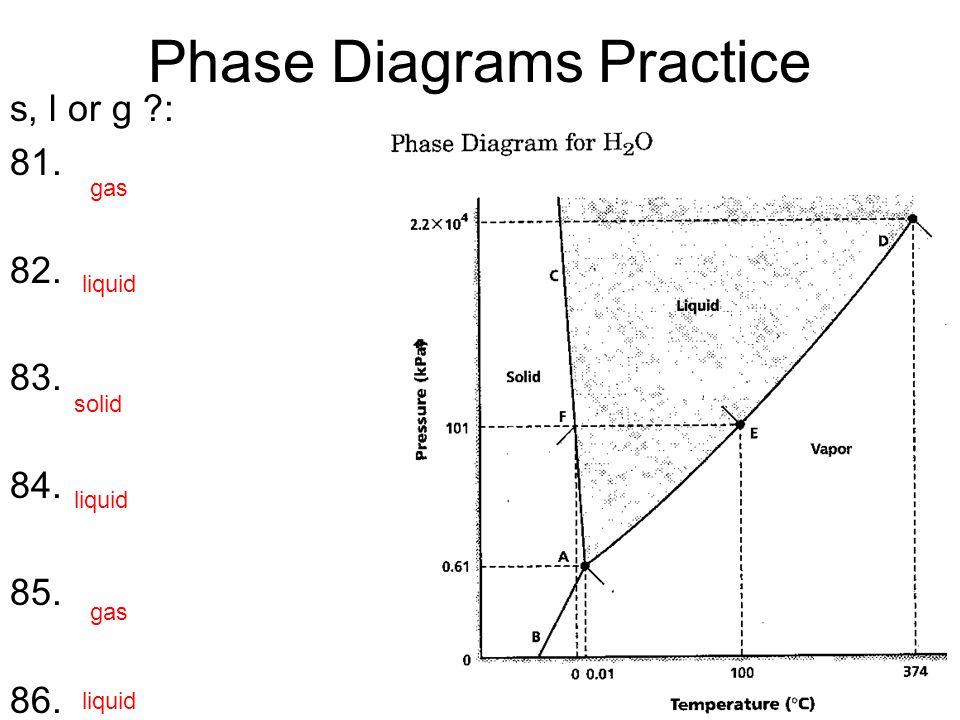 Phase Diagrams Practice s, l or g ?: 81. 82. 83. 84. 85. 86. gas liquid solid liquid gas liquid