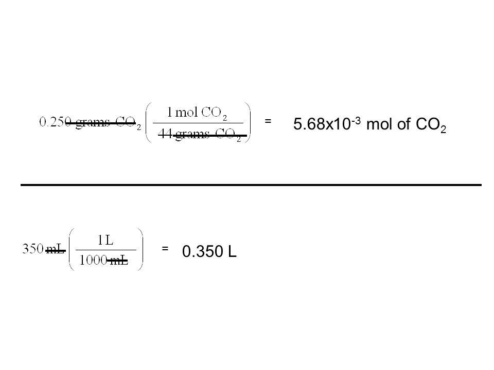5.68x10 -3 mol of CO 2 = = 0.350 L