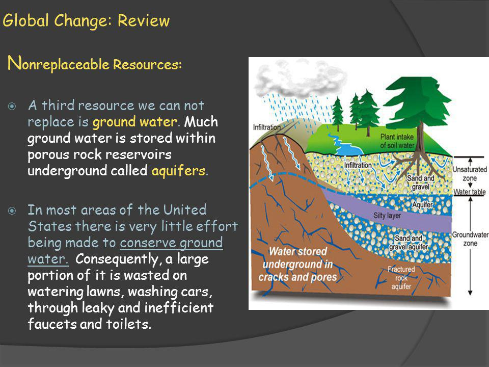 Global Change: Review N onreplaceable Resources: A third resource we can not replace is ground water.