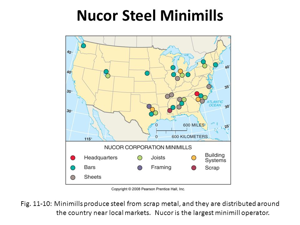 Nucor Steel Minimills Fig. 11-10: Minimills produce steel from scrap metal, and they are distributed around the country near local markets. Nucor is t