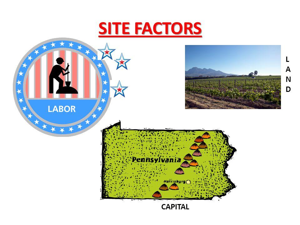SITE FACTORS LANDLAND CAPITAL