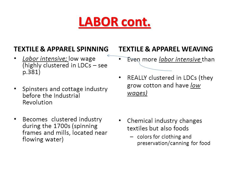 LABOR cont. TEXTILE & APPAREL SPINNING Labor intensive; low wage (highly clustered in LDCs – see p.381) Spinsters and cottage industry before the Indu