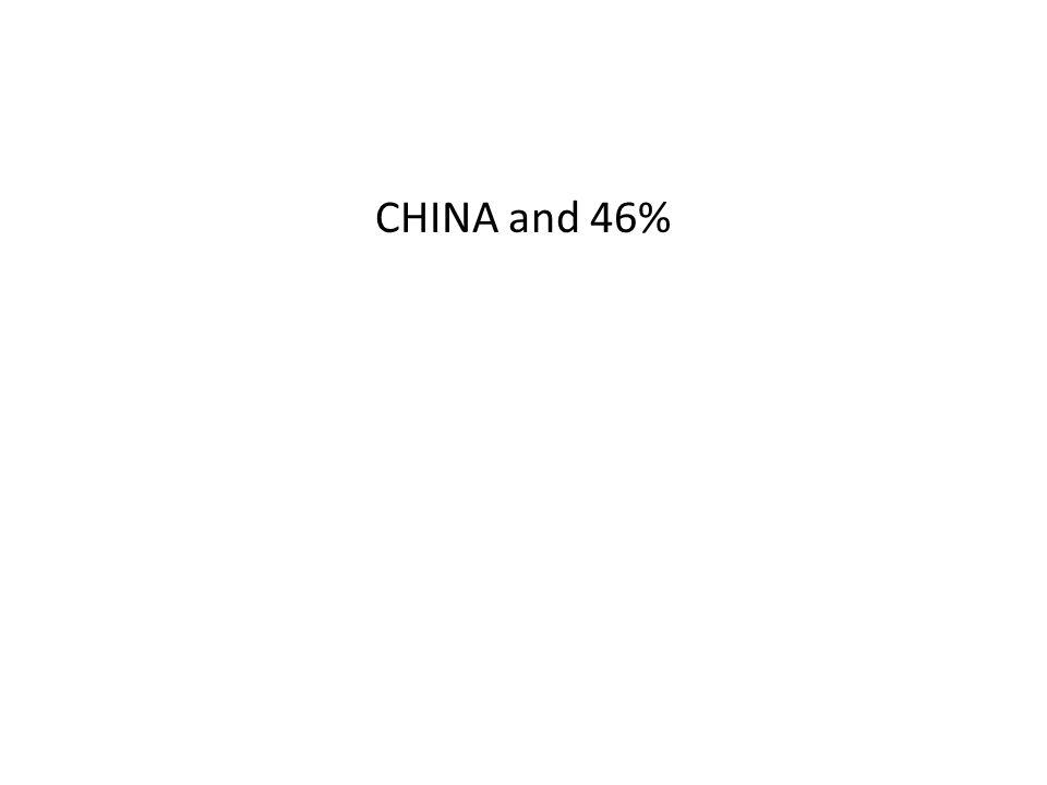 CHINA and 46%