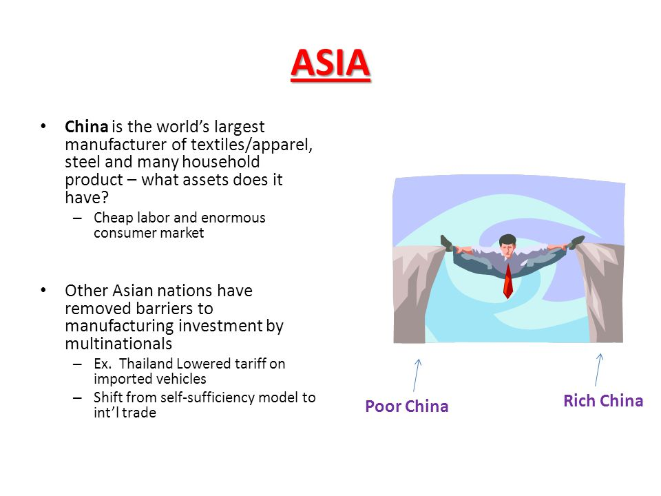 ASIA China is the worlds largest manufacturer of textiles/apparel, steel and many household product – what assets does it have? – Cheap labor and enor