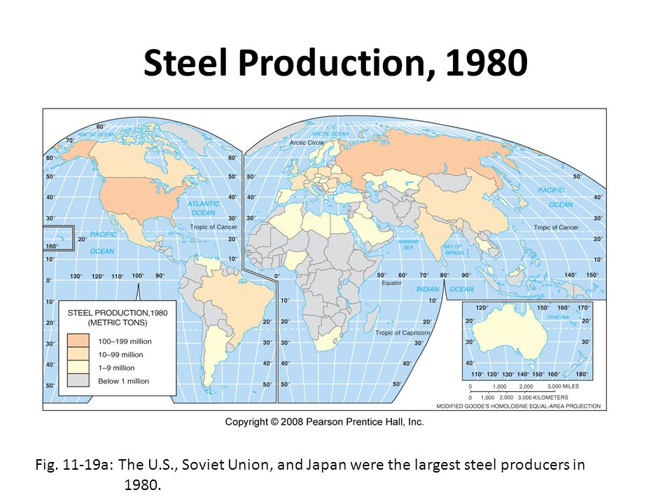 Steel Production, 1980 Fig. 11-19a: The U.S., Soviet Union, and Japan were the largest steel producers in 1980.