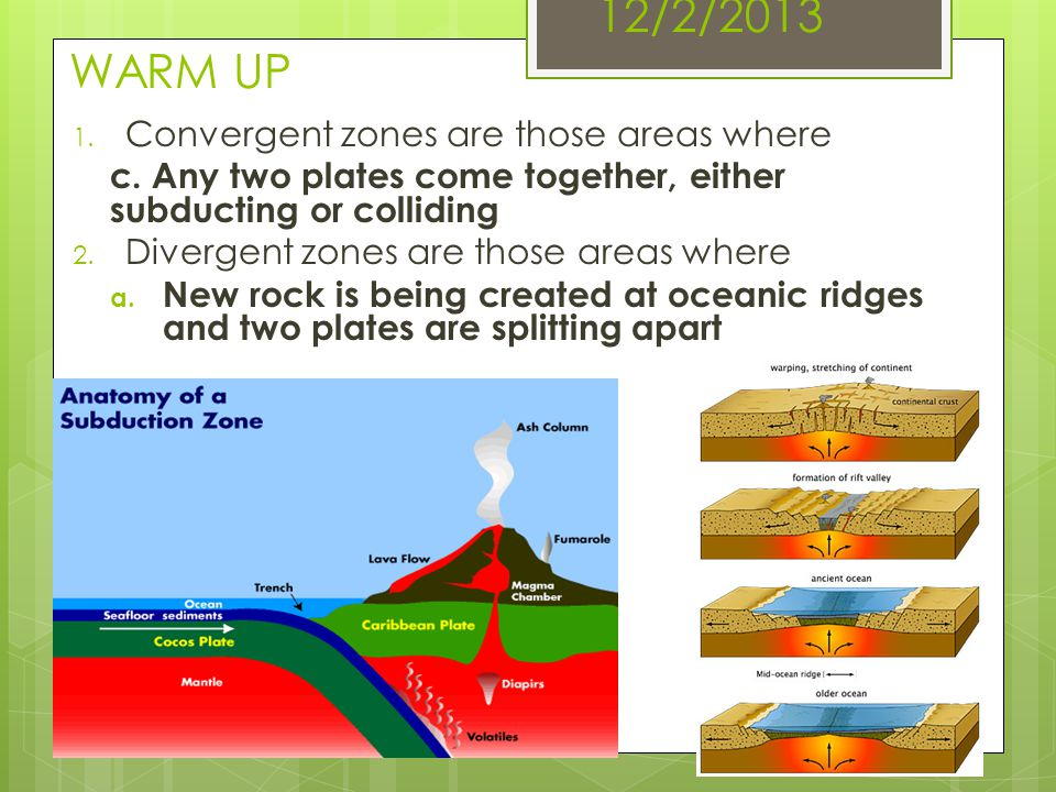 12/2/2013 WARM UP 1. Convergent zones are those areas where c. Any two plates come together, either subducting or colliding 2. Divergent zones are tho