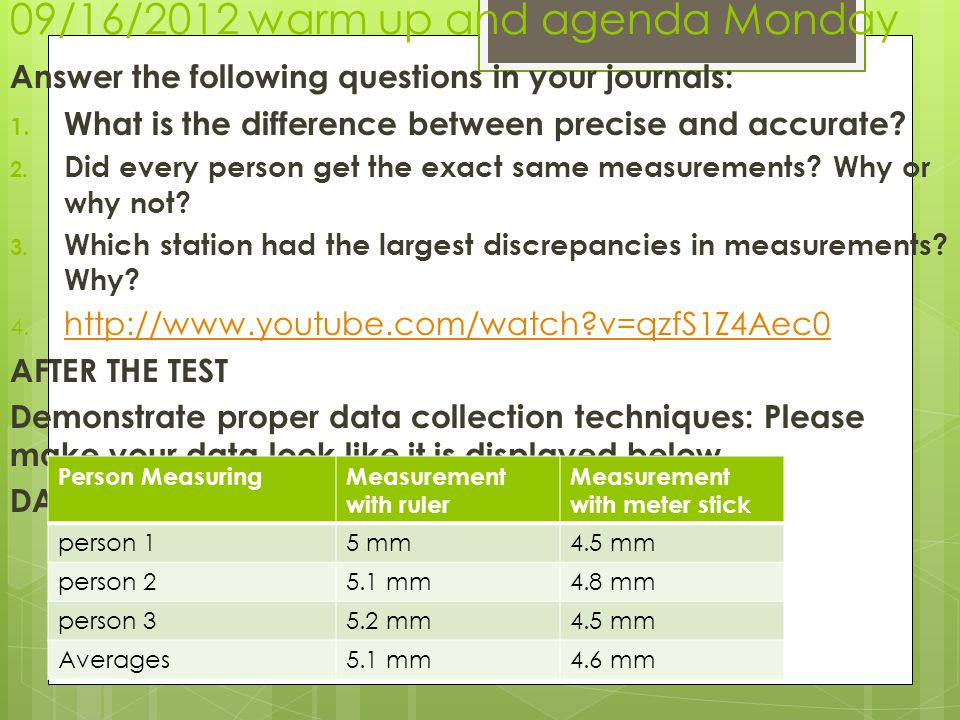 09/16/2012 warm up and agenda Monday Answer the following questions in your journals: 1. What is the difference between precise and accurate? 2. Did e