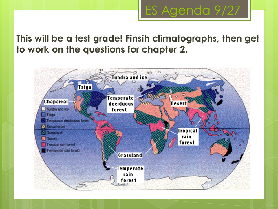 ES Agenda 9/27 This will be a test grade! Finsih climatographs, then get to work on the questions for chapter 2.