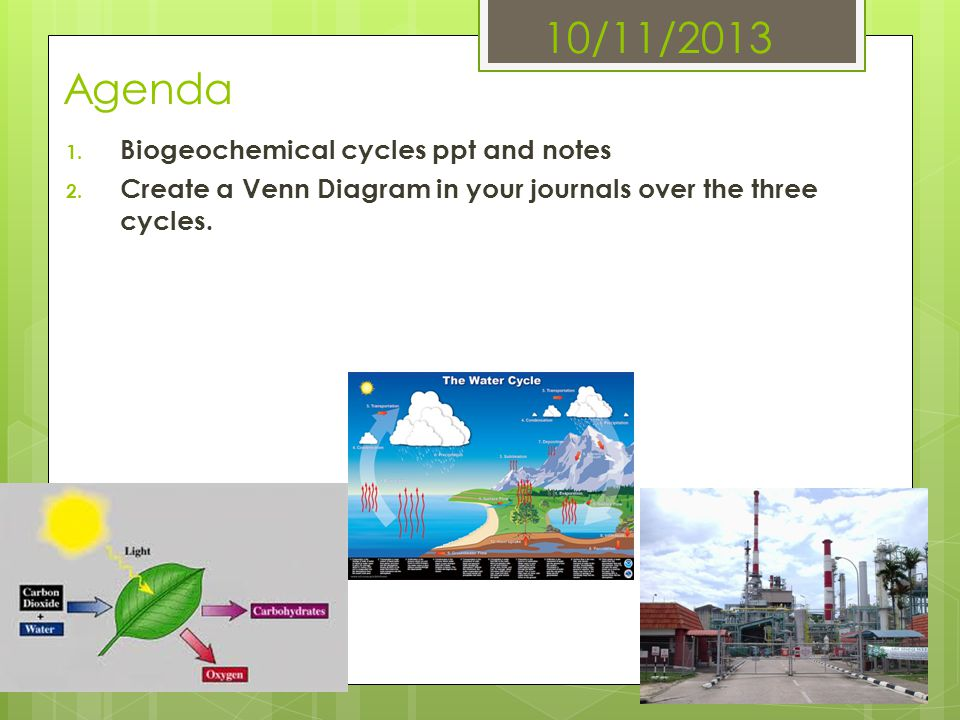 10/11/2013 Agenda 1. Biogeochemical cycles ppt and notes 2. Create a Venn Diagram in your journals over the three cycles.