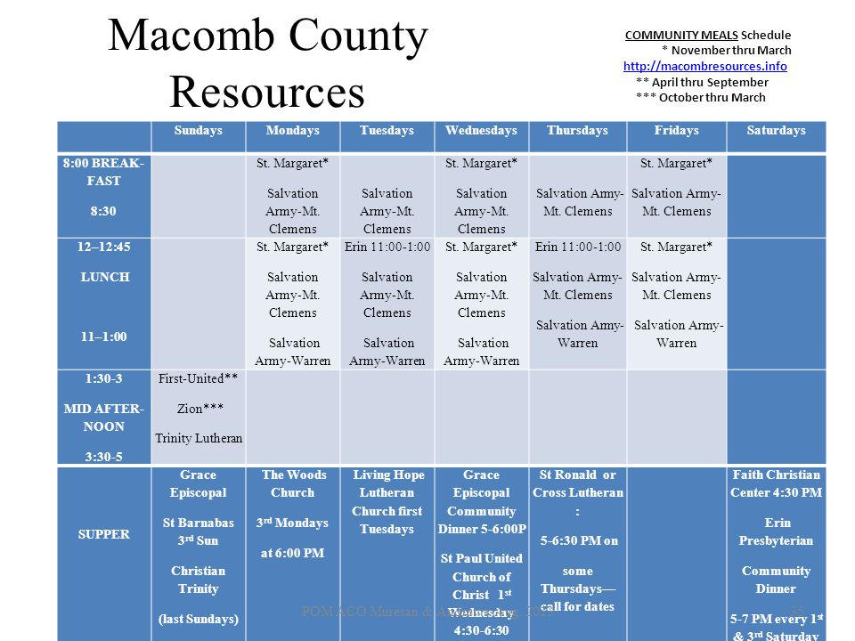 Macomb County Resources SundaysMondaysTuesdaysWednesdaysThursdaysFridaysSaturdays 8:00 BREAK- FAST 8:30 St. Margaret* Salvation Army-Mt. Clemens Salva