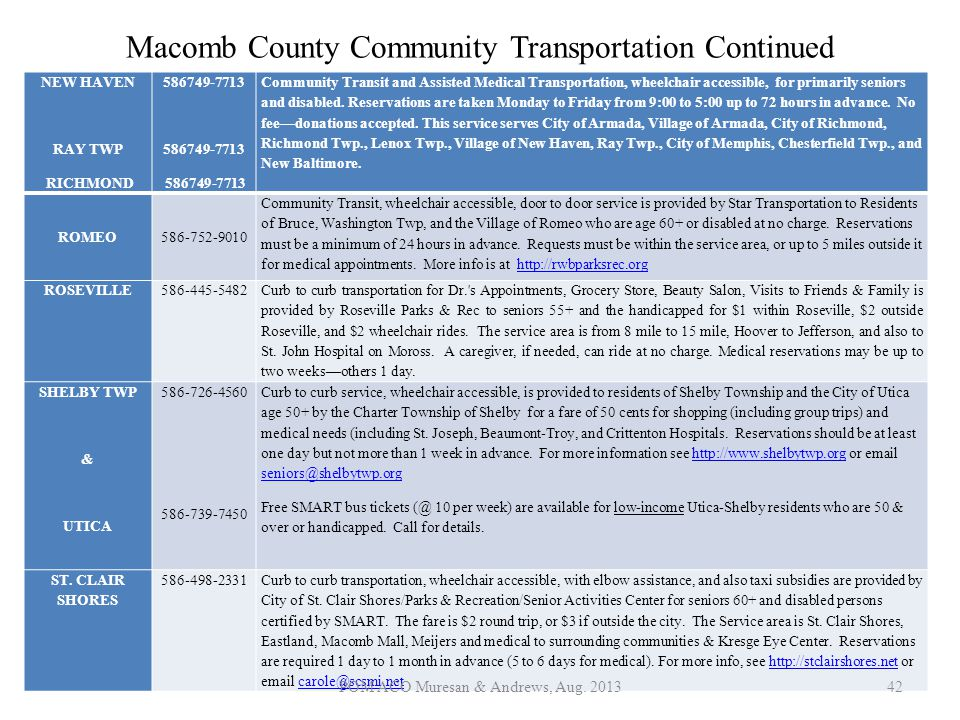 Macomb County Community Transportation Continued NEW HAVEN RAY TWP RICHMOND 586749-7713 586749-7713 Community Transit and Assisted Medical Transportat