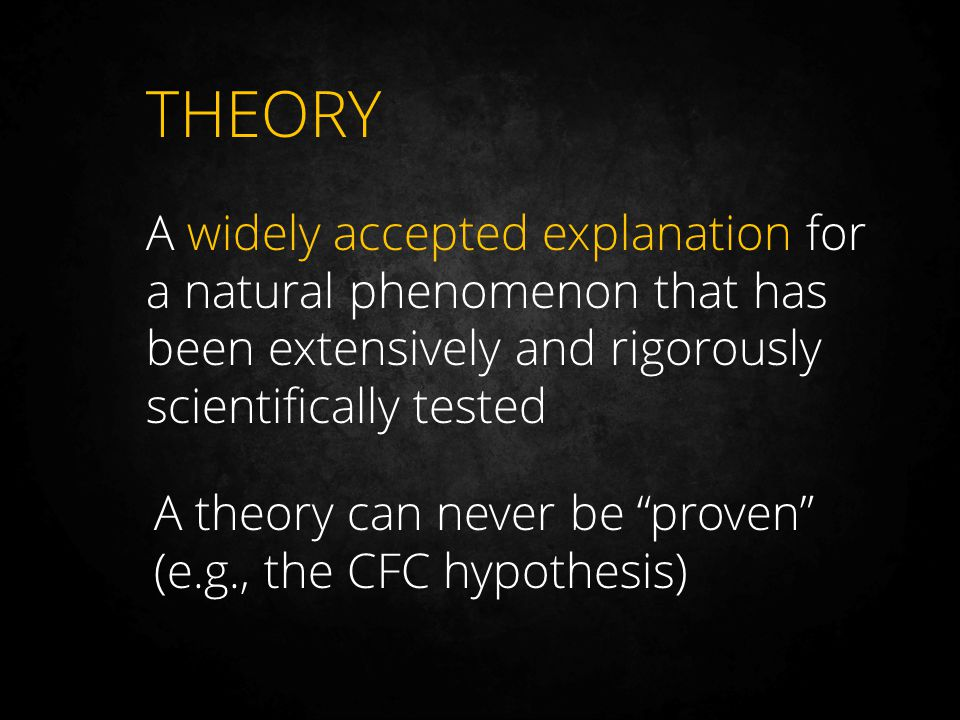 THEORY A widely accepted explanation for a natural phenomenon that has been extensively and rigorously scientifically tested A theory can never be pro