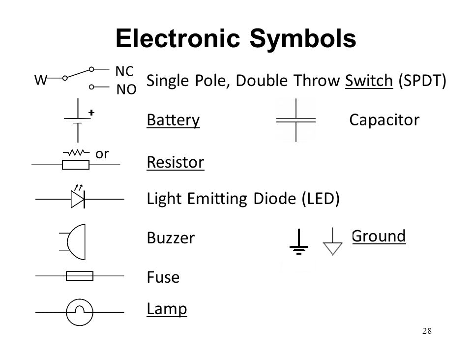 Electronic Symbols Single Pole, Double Throw Switch (SPDT) Battery Resistor Light Emitting Diode (LED) Buzzer Fuse Lamp or Capacitor Ground W NC NO 28