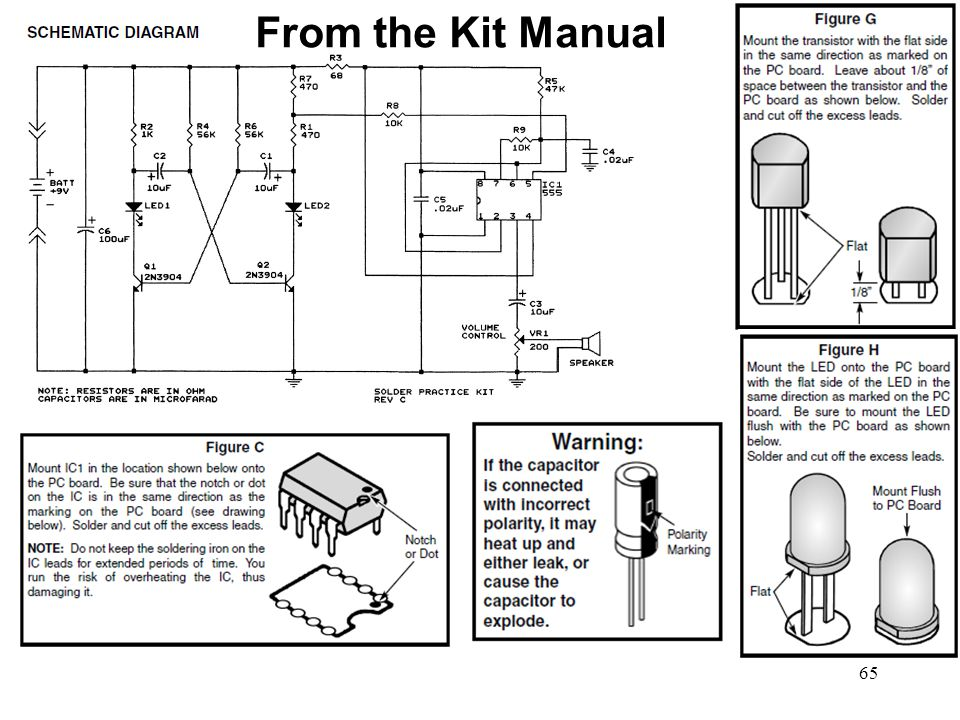 65 From the Kit Manual