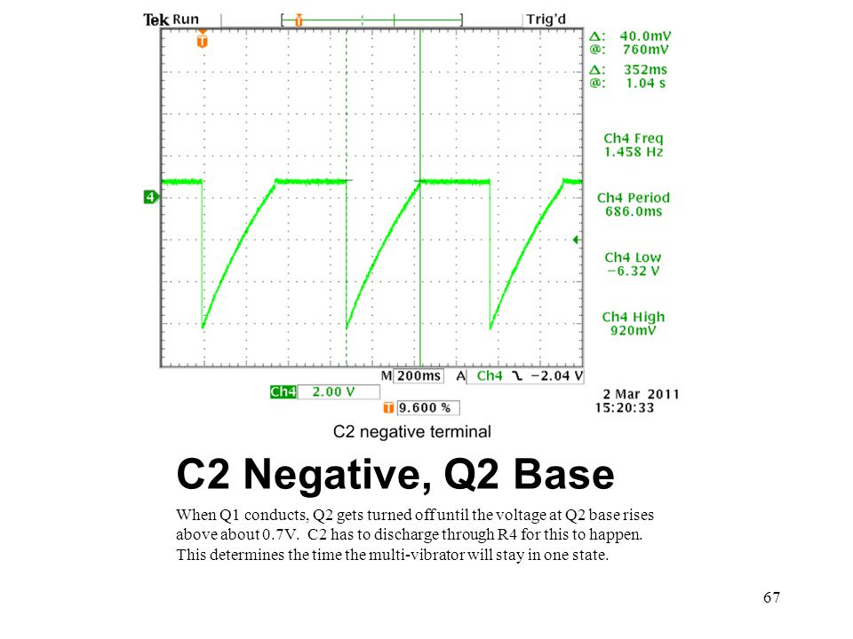 C2 Negative, Q2 Base When Q1 conducts, Q2 gets turned off until the voltage at Q2 base rises above about 0.7V. C2 has to discharge through R4 for this