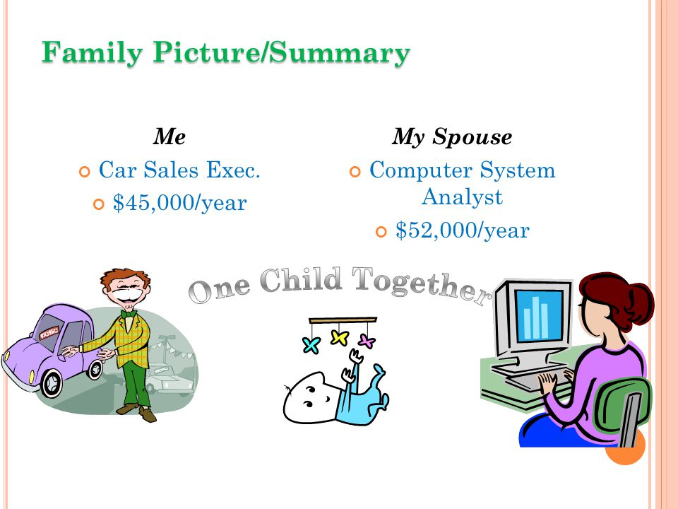 Me Car Sales Exec. $45,000/year My Spouse Computer System Analyst $52,000/year