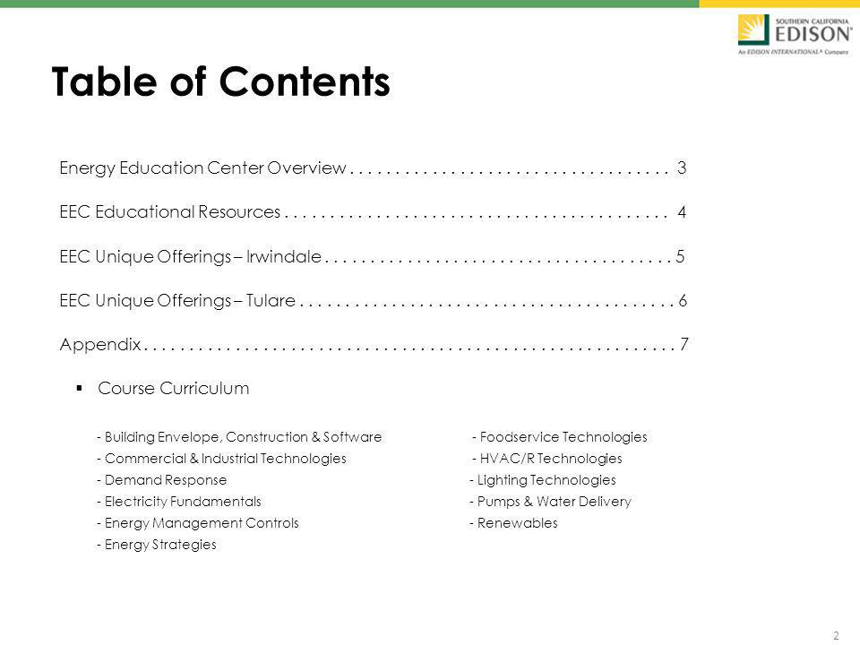 2 Table of Contents Energy Education Center Overview...................................