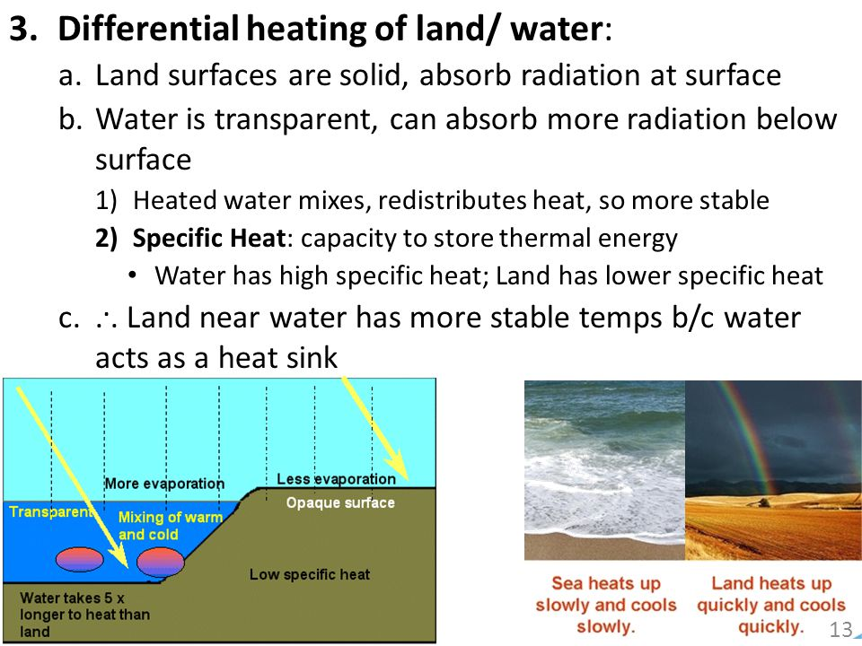 3.Differential heating of land/ water: a.Land surfaces are solid, absorb radiation at surface b.Water is transparent, can absorb more radiation below