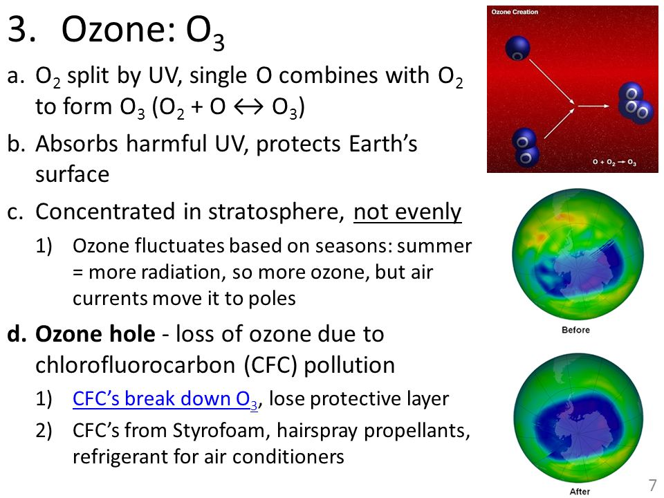 C.CO 2 and the Greenhouse effect:Greenhouse effect 1.Solar radiation is high energy (UV, visible), passes through atmosphere easily, including greenhouse gases in atmosphere.