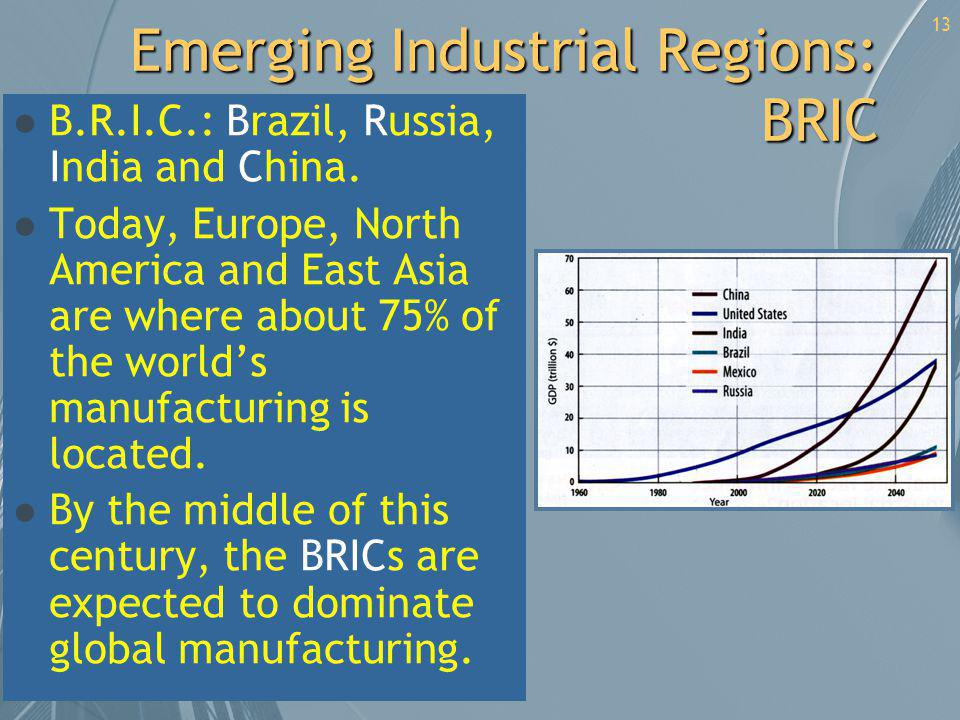 Emerging Industrial Regions: BRIC l B.R.I.C.: Brazil, Russia, India and China. l Today, Europe, North America and East Asia are where about 75% of the