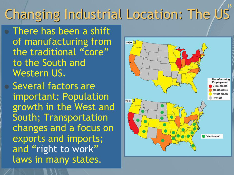 Changing Industrial Location: The US l There has been a shift of manufacturing from the traditional core to the South and Western US. l Several factor