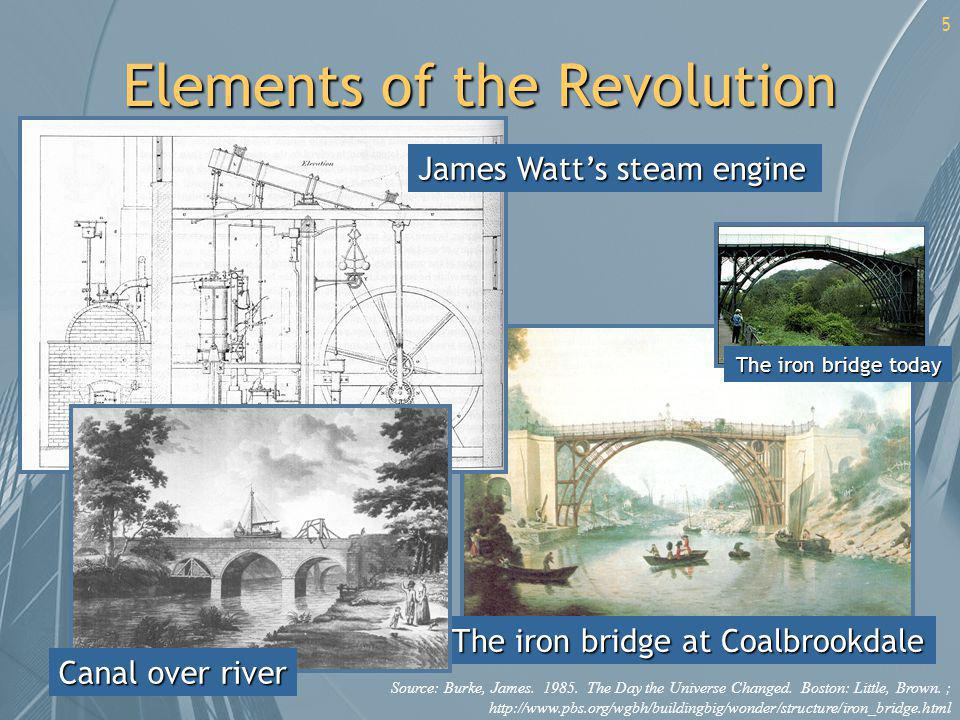 5 Elements of the Revolution The iron bridge at Coalbrookdale Canal over river James Watts steam engine Source: Burke, James. 1985. The Day the Univer