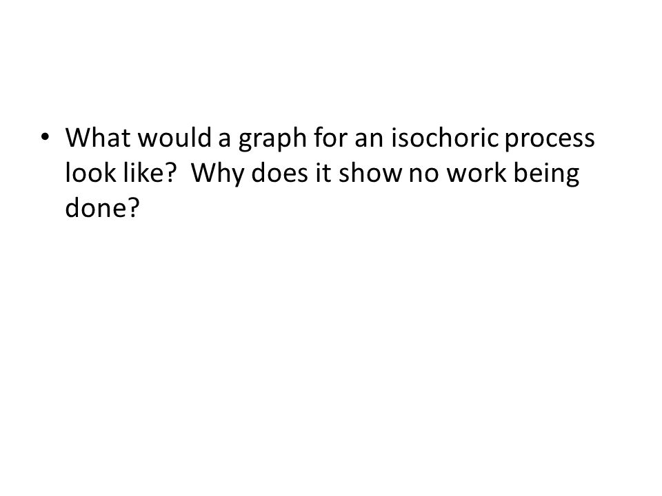 What would a graph for an isochoric process look like Why does it show no work being done