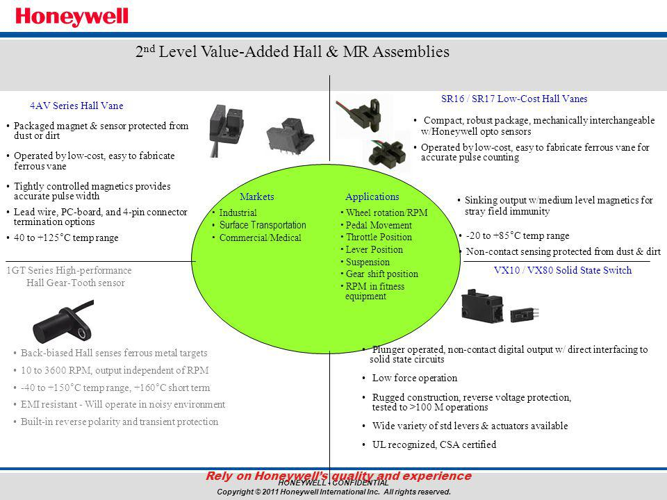 HONEYWELL - CONFIDENTIAL Copyright © 2011 Honeywell International Inc. All rights reserved. Sinking output w/medium level magnetics for stray field im