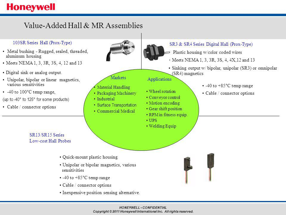 HONEYWELL - CONFIDENTIAL Copyright © 2011 Honeywell International Inc. All rights reserved. Metal bushing - Rugged, sealed, threaded, aluminum housing